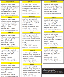 SCOLE Kerala District Offices Contact Address