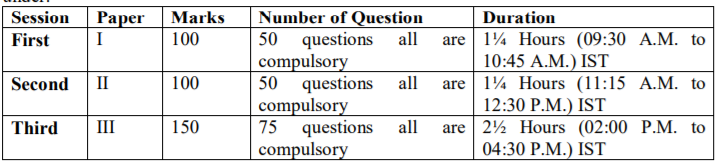 UGC NET Exam new 3 paper structure